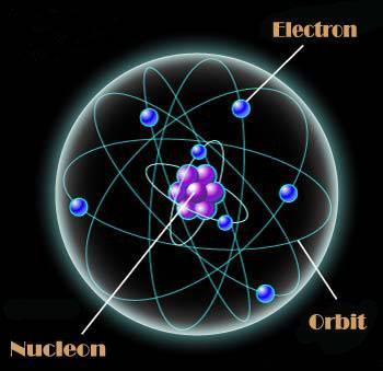 www.BBiT.com/Atom